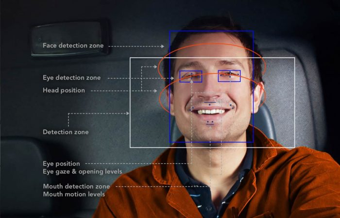 Facial Recognition in ADAS