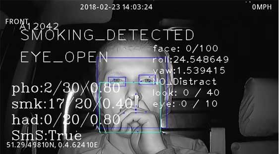 Facial Detection ADAS Driver Smoking Detection by Exeros