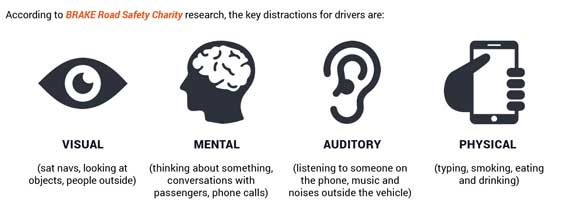 Key Distrraction for drivers according to Brake! Road Safety Charity