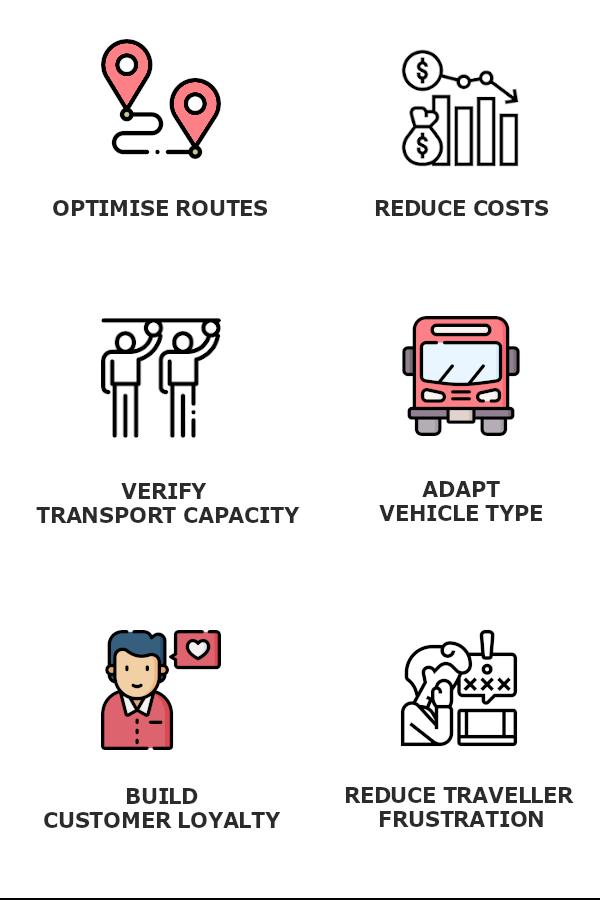 APC Benefits Icons